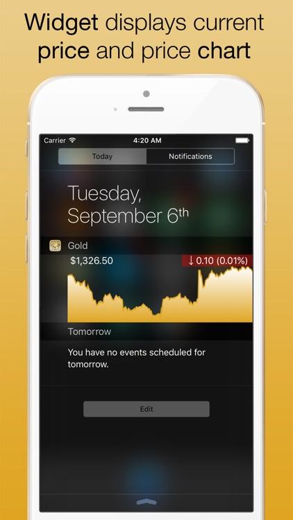 Gold Price - with badge value, widget & watch app