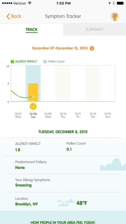 ZYRTEC® ALLERGYCAST® | Pollen Count Tracker screenshot-3
