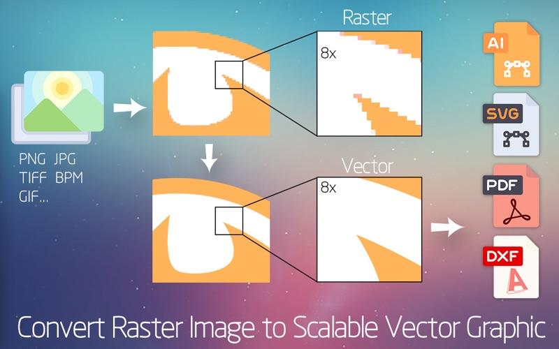 Super Vectorizer 2 review screenshots