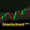 Stock Chart lite