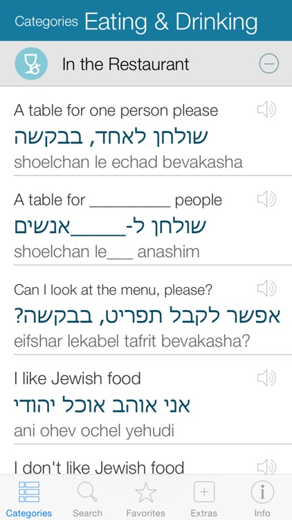 Hebrew Pretati - Speak with Audio Translation