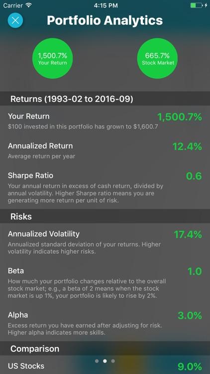 Stockfuse Lookback – Backtest Stock Portfolios