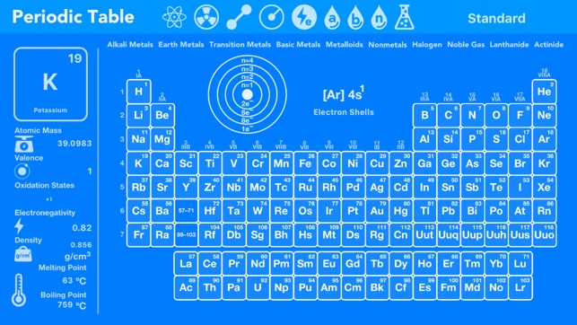 Periodic table chemistry on the app store urtaz Choice Image