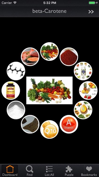 List of Antioxidants Info
