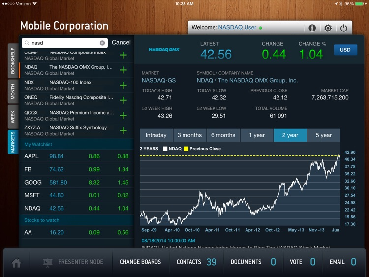 Nasdaq Directors Desk screenshot-0