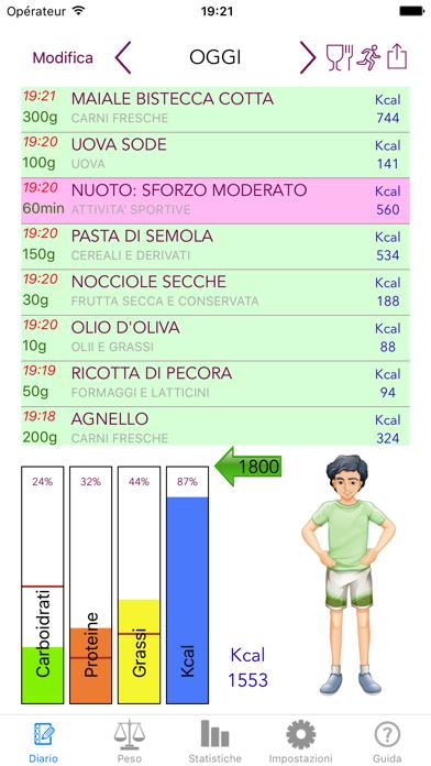 diario-dieta-alimentare-dimagrire-app