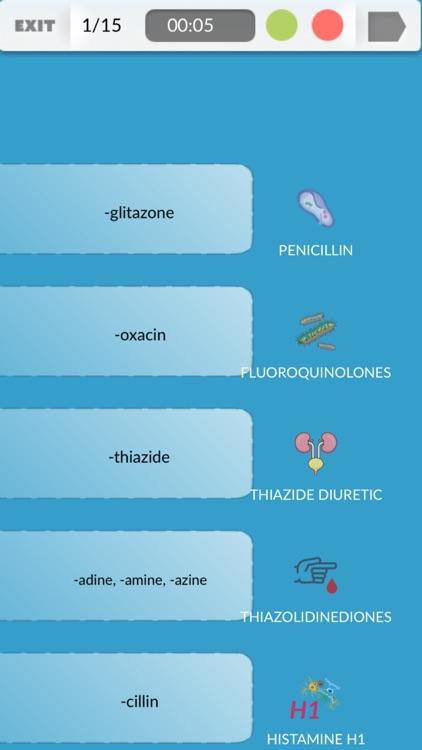 NCLEX Pharmaceutical Study Guide