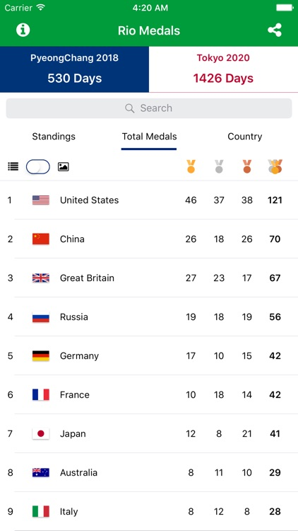 Rio Medals - Medal Results for the Rio Summer Games 2016 and PyeongChang 2018 and Tokyo 2020 Countdown screenshot-3