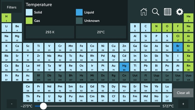 Periodic table on the app store urtaz