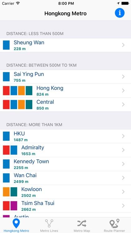 Hongkong Metro MTR
