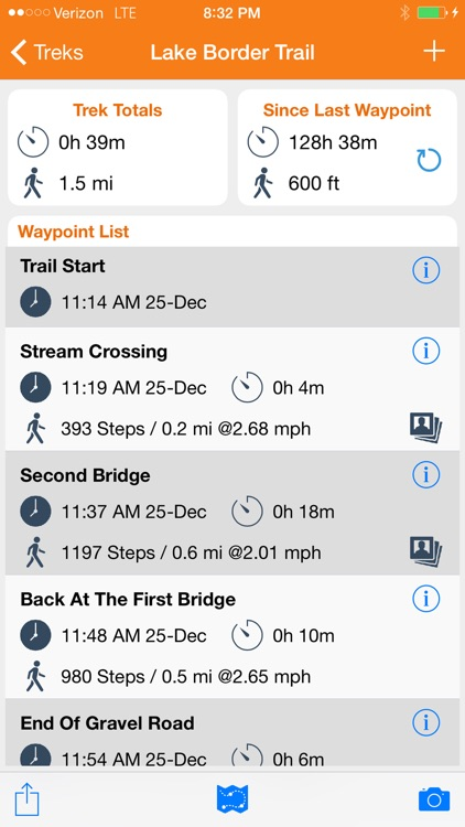 Track Your Trek
