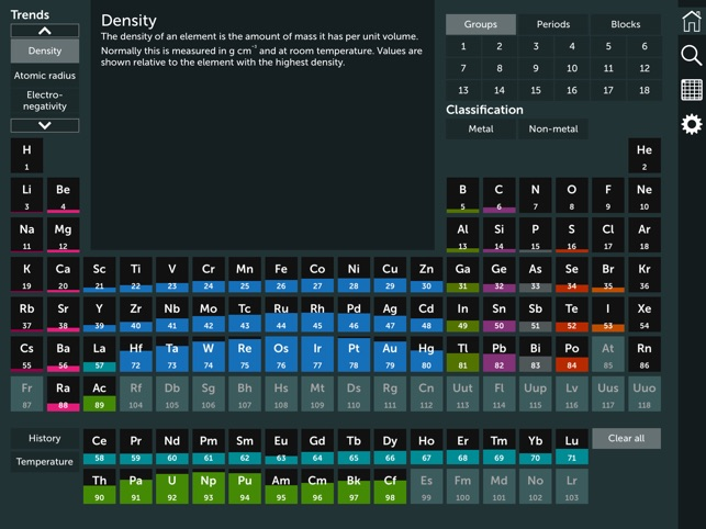 Periodic table on the app store periodic table on the app store urtaz Gallery