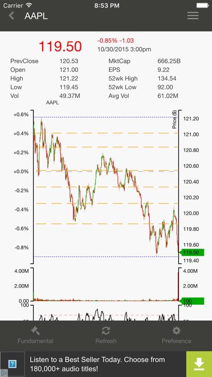 Stock Analysis Free