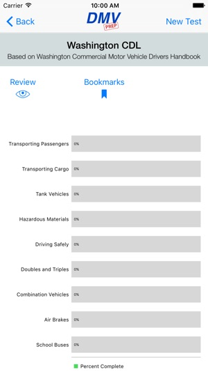 Washington Cdl Test Prep On The App Store