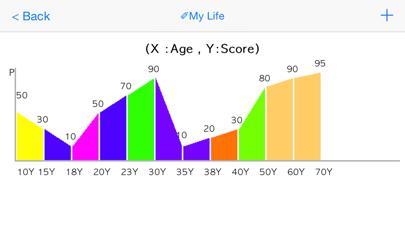 meine GrafikScreenshot von 3