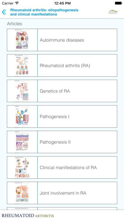 Rheumatoid arthritis Miniatlas