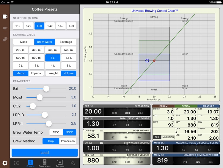 VST CoffeeTools™ for iPad
