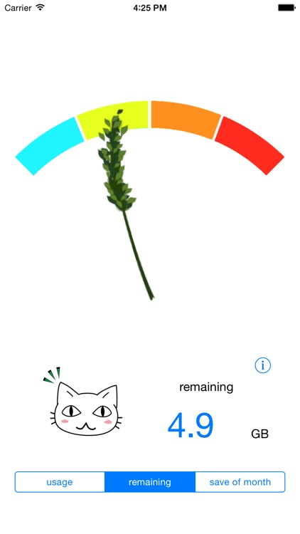 Data Usage Cat screenshot-1