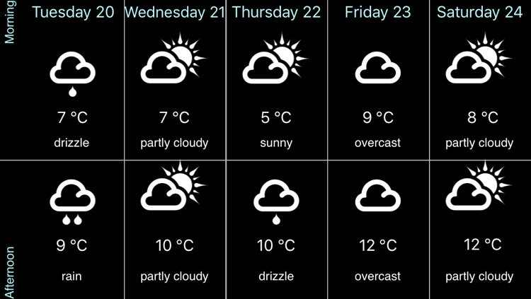 Weather for Germany Pro screenshot-4