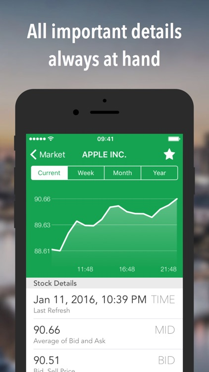 Best Brokers: Stock Market Game