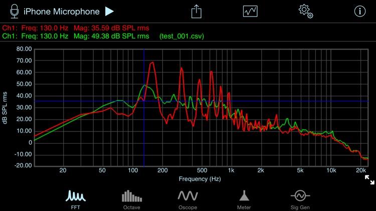 SignalScope Pro screenshot-0