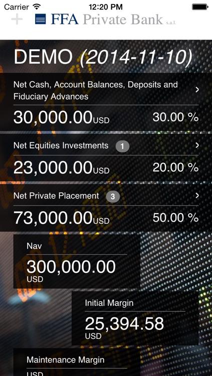 FFA Private Bank