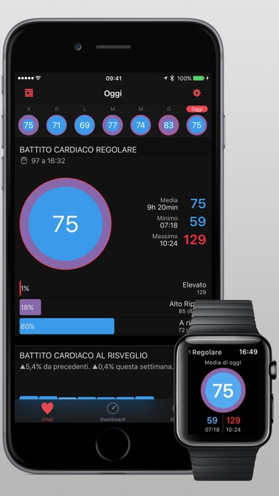 Screenshot for HeartWatch. in Italy App Store