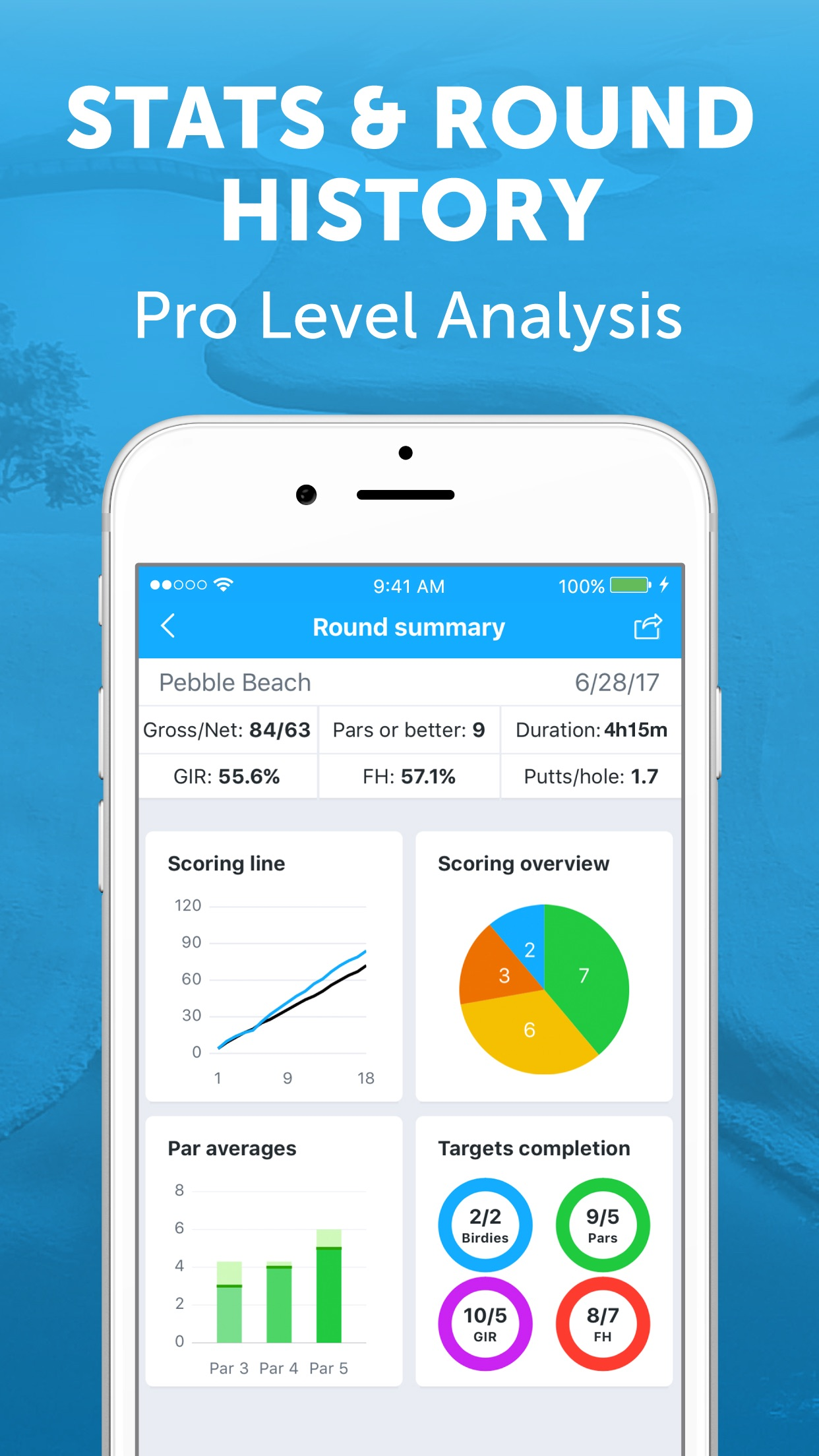 18Birdies: Golf GPS App Screenshot