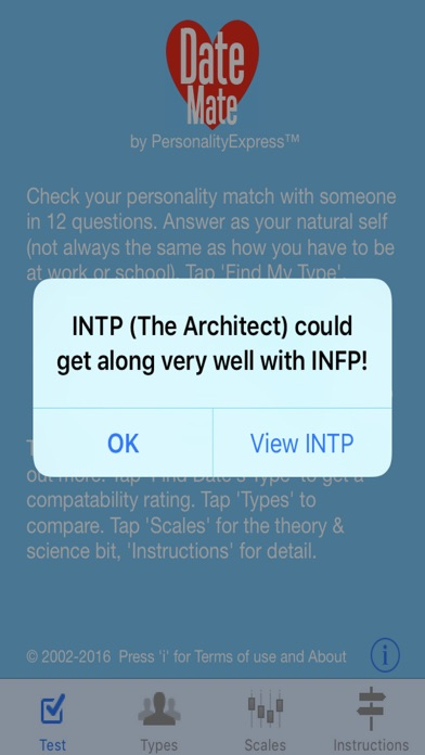 FP INTP dating