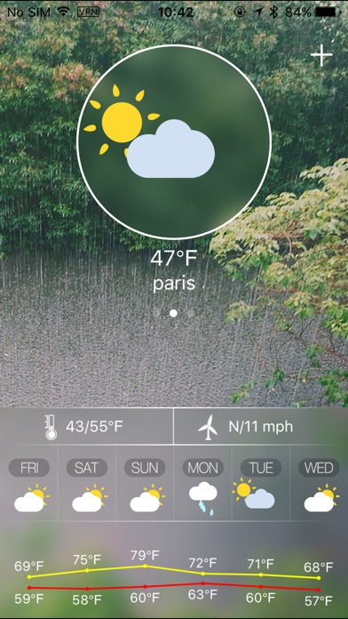 iWeather for 7 Days屏幕截圖1
