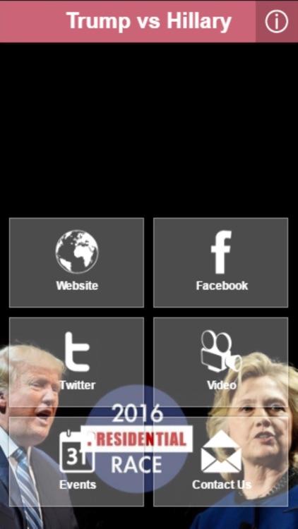 Vote 2016 Trump vs Clinton