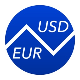 Euros To US Dollars (EUR to USD)