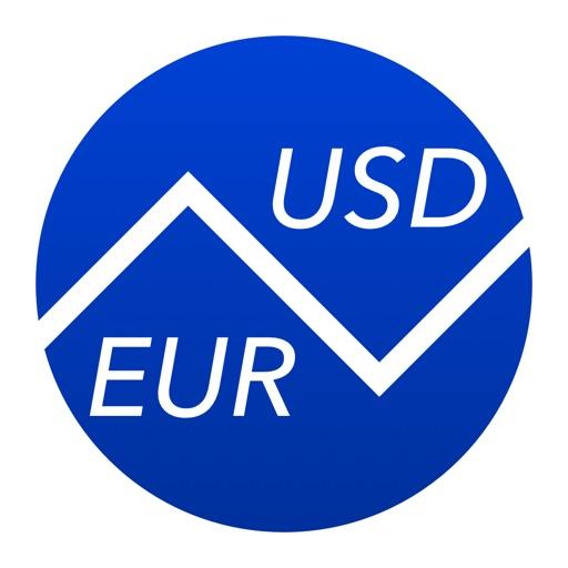 Euros To US Dollars (EUR to USD)