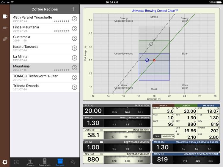 VST CoffeeTools™ for iPad