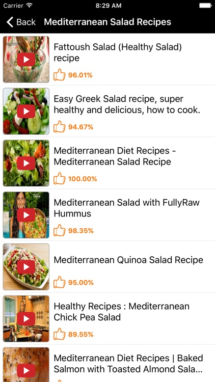 Mediterranean Diet: A Heart Healthy Weight Loss screenshot-2
