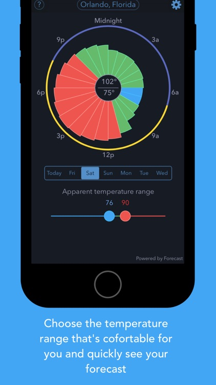 Weather Time - See when the weather is right