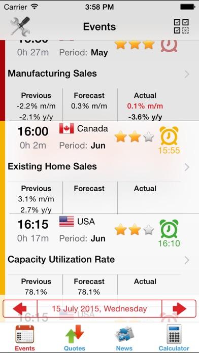 Easy forex economic calendar