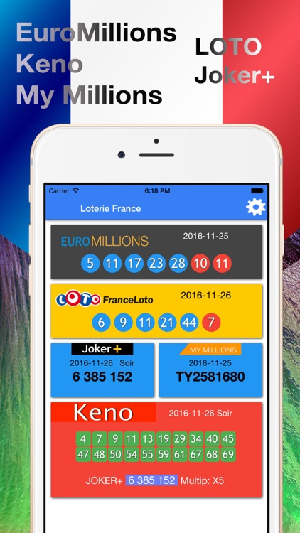 France Lotto result check notify - AVAXN Euro by HSIN HAN WU