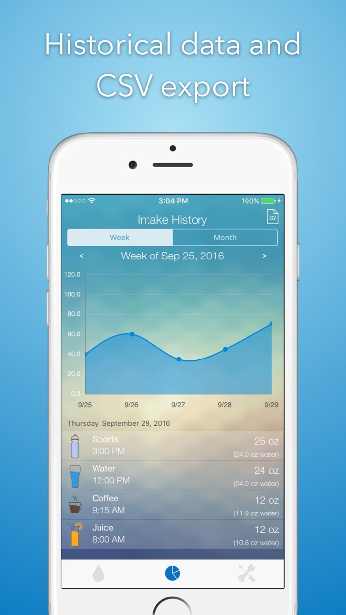 iHydrate -Daily Water Tracker & Hydration Reminder Screenshot