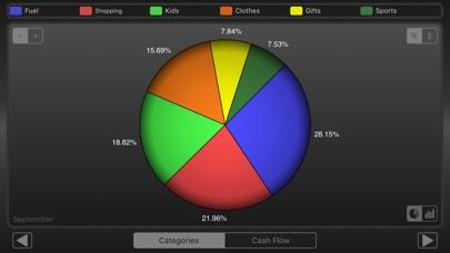 Download Spending Tracker for Pc