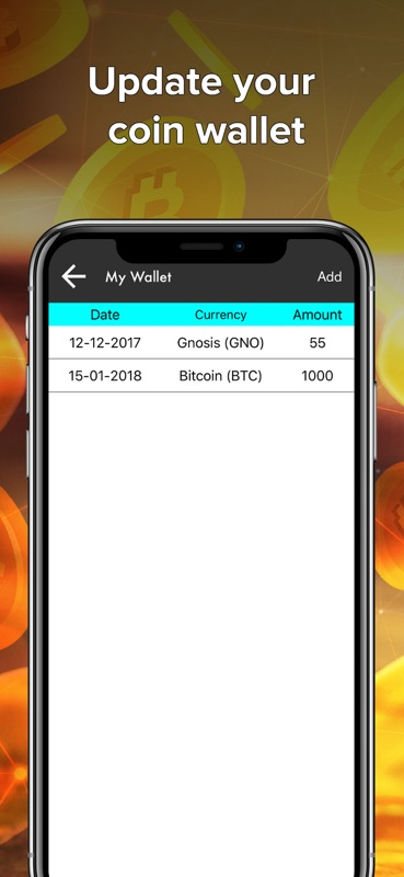 Bit Coin Calculator Exchange Online