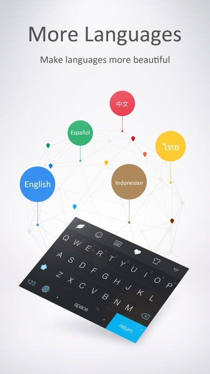 GO Keyboard Pro - 1000+ Emojis screenshot-0