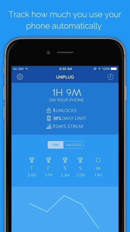 Unplug- Track how much you use your phone