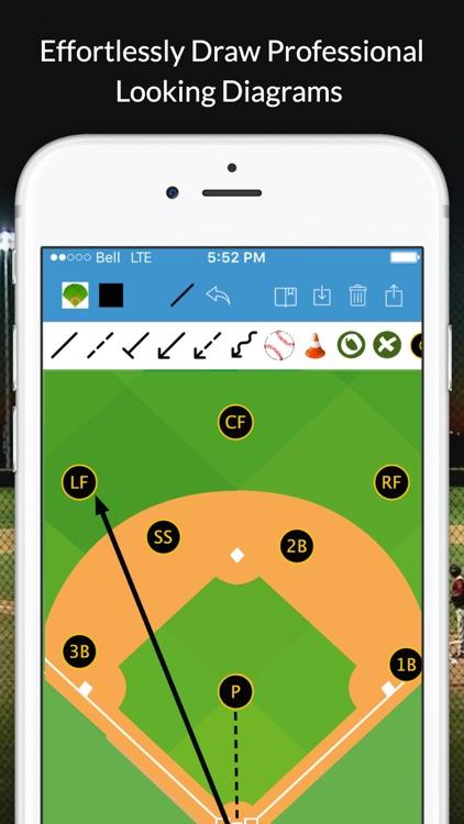 Baseball Blueprint