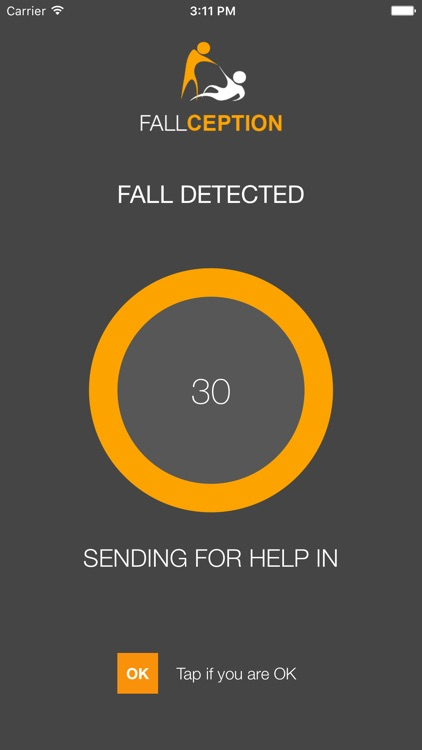 Fallception