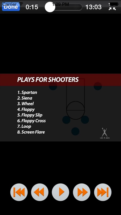 HORNS Offense: Powerful Scoring Plays Using The A-Set - With Coach Lason Perkins - Full Court Basketball Training Instruction