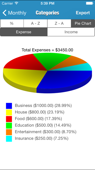 Daily Expenses review screenshots