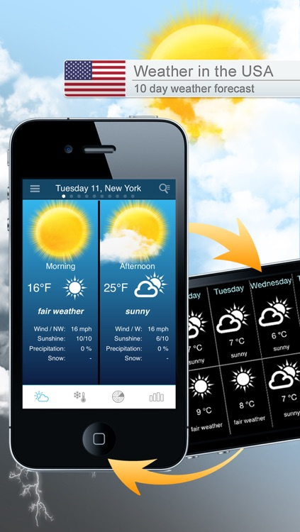 USA Weather forecast Pro screenshot-0