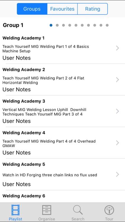 Welding Academy