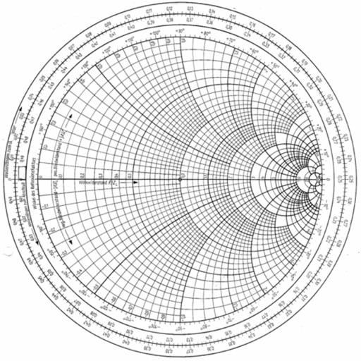 Transmission Line Calc